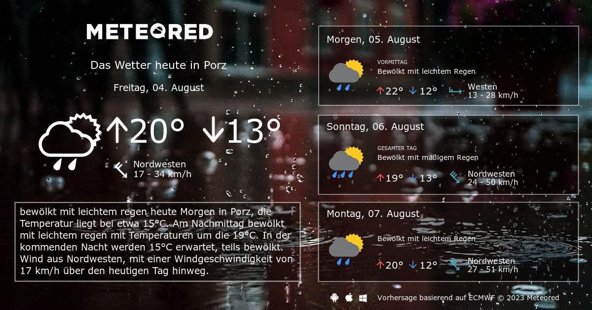 Wetter In Porz