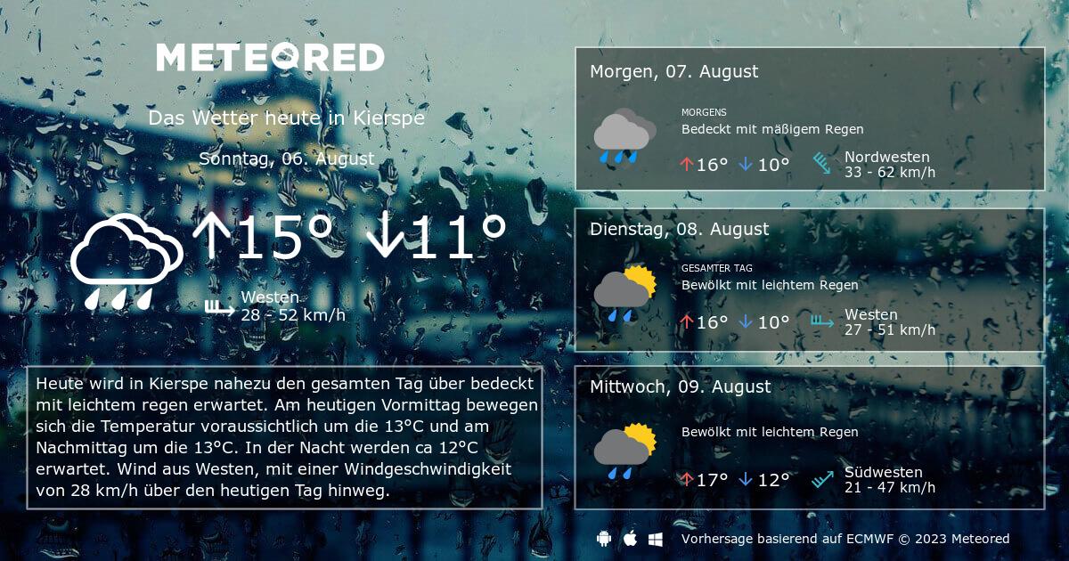 Wetter Kierspe
