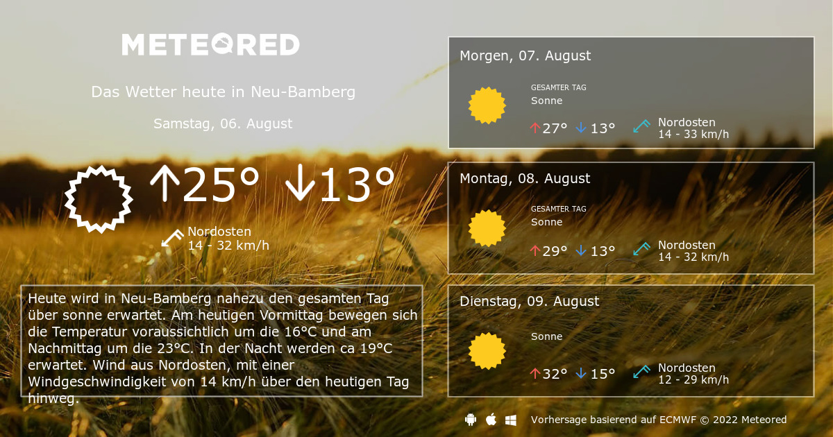 14 Tage Wetter Bamberg