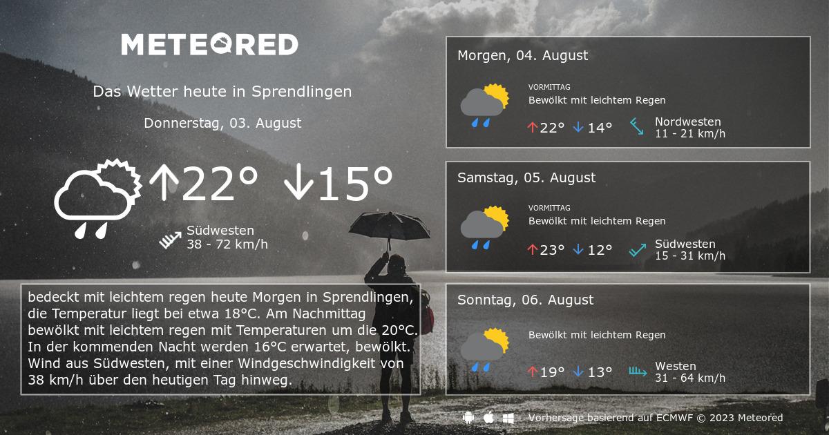 Wetter Sprendlingen