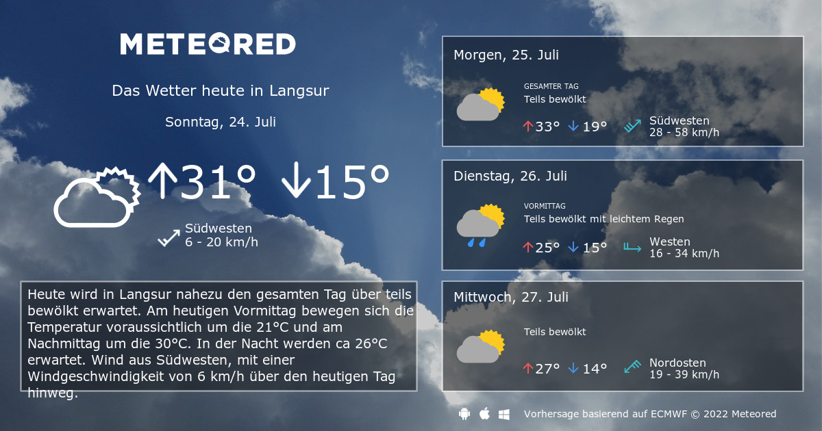 Wetter Trier 16 Tage