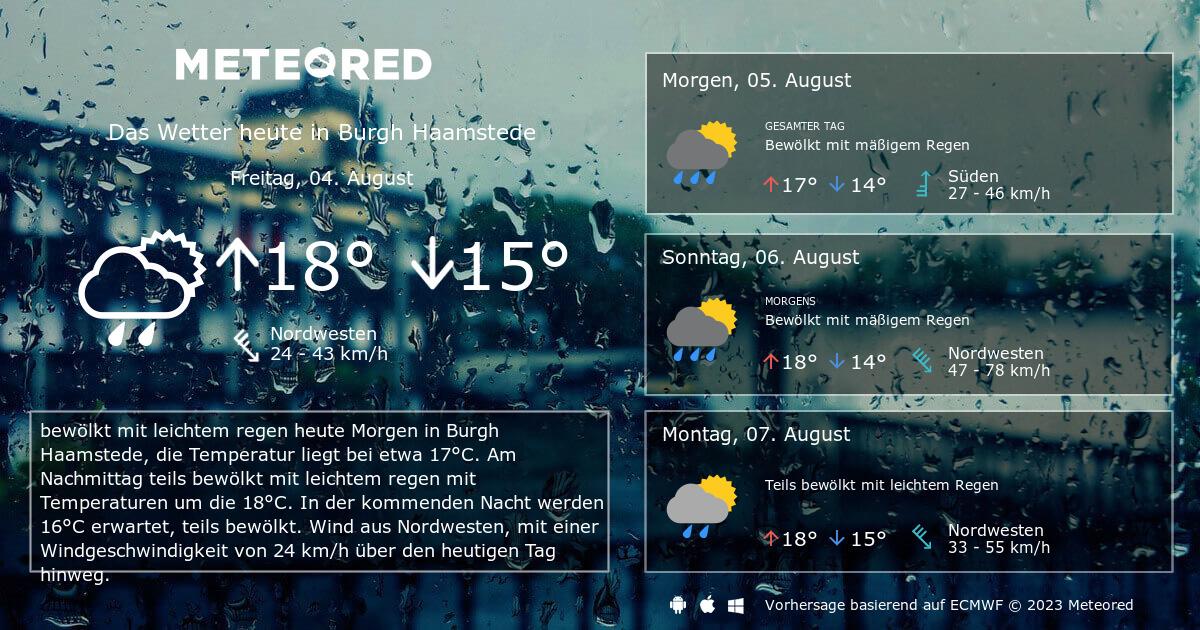 Wetter Nächste Woche