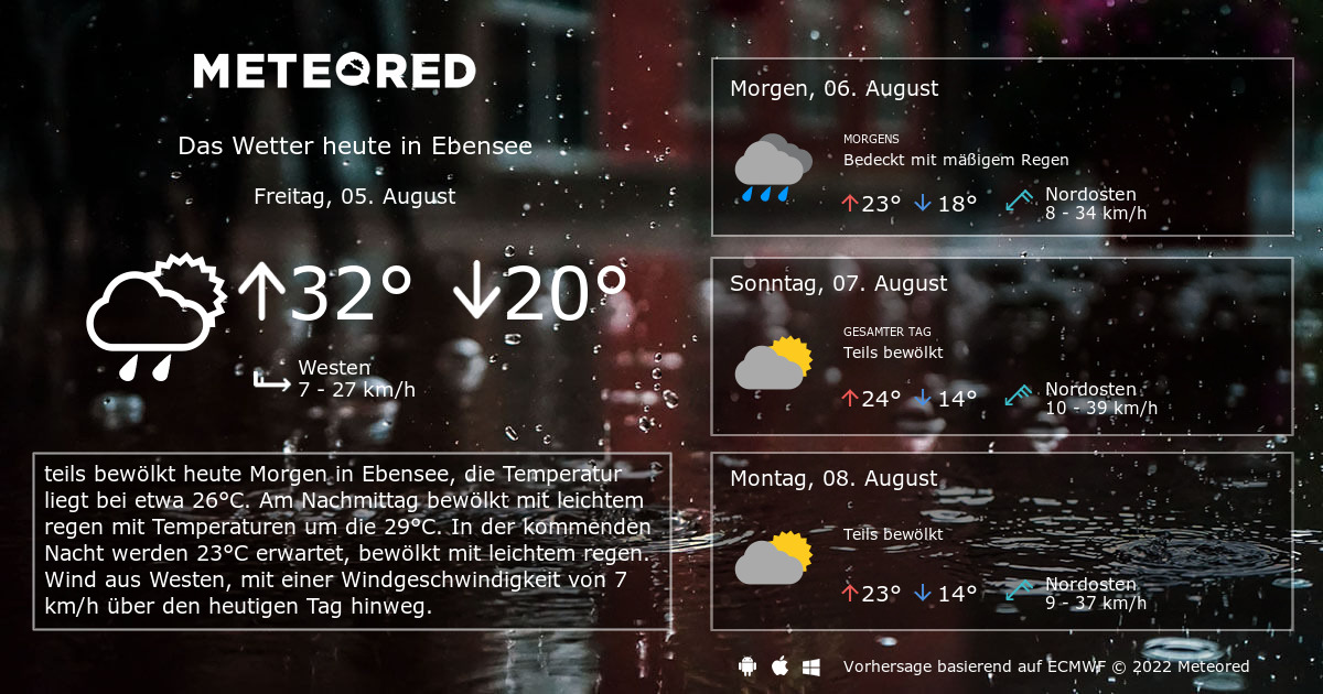 Wetter Ammerbuch 14 Tage