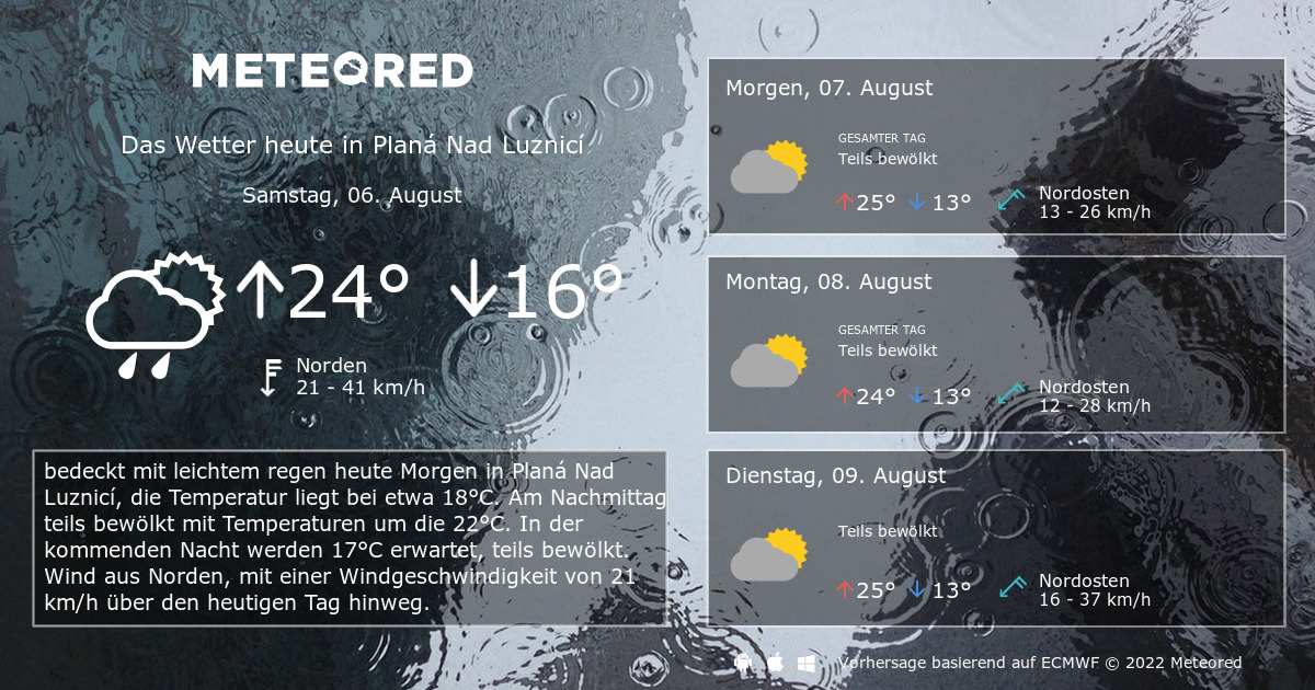 Wetter Timmendorf 14 Tage