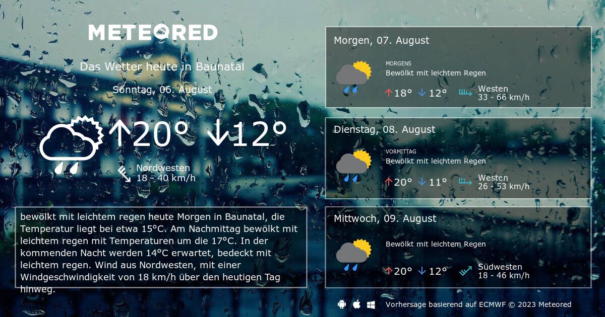 Wetter In Baunatal
