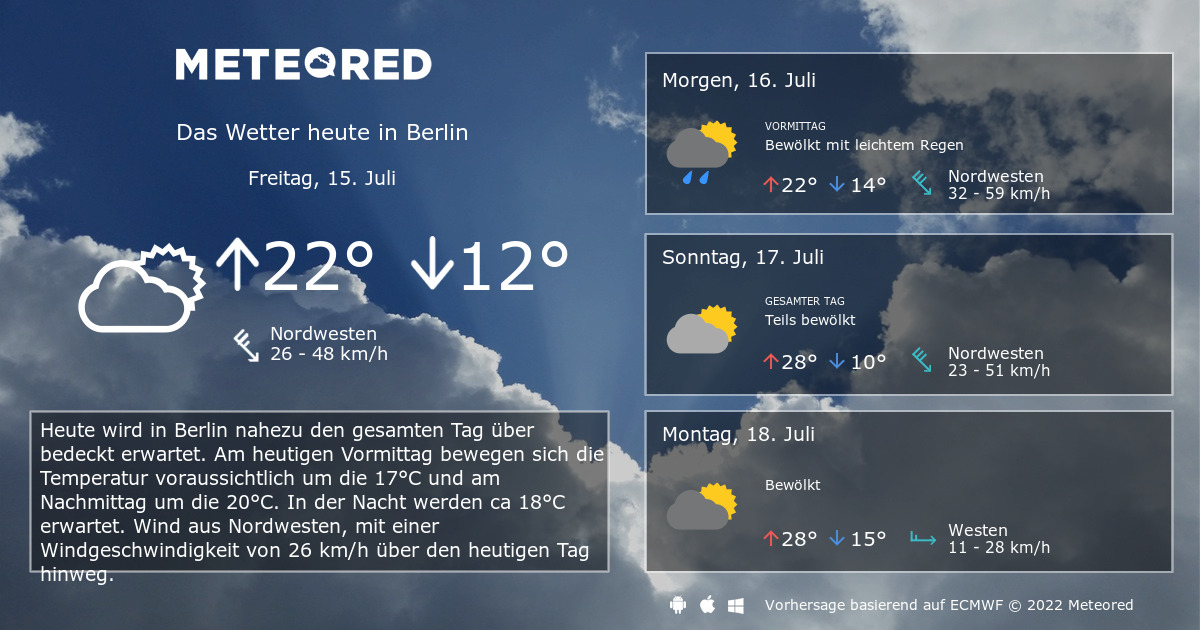 Wetter Berlin 14 Tage Daswettercom