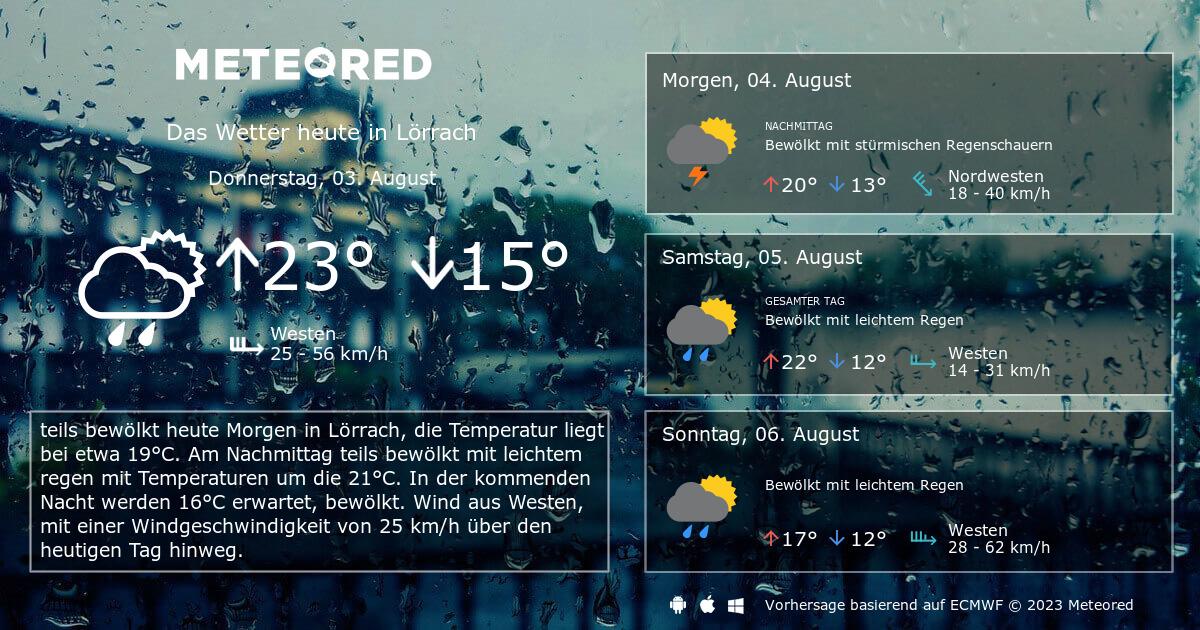 Das Wetter In Lörrach