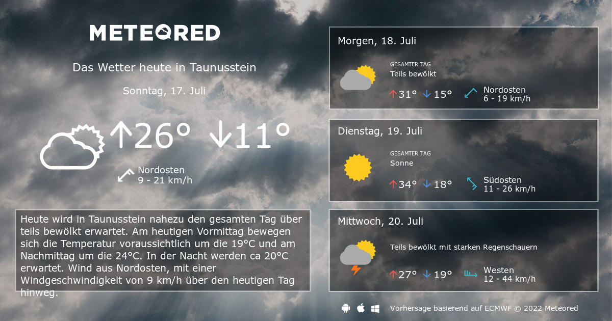 Wetter Taunusstein