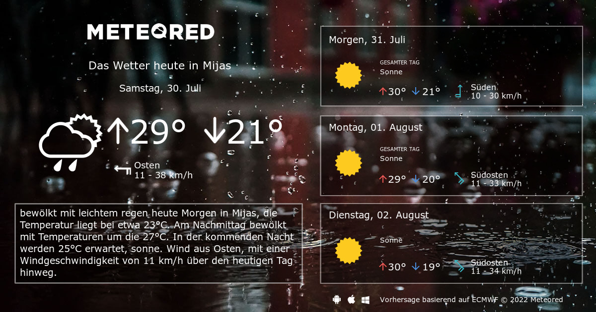 wetter in malaga spanien 14 tage