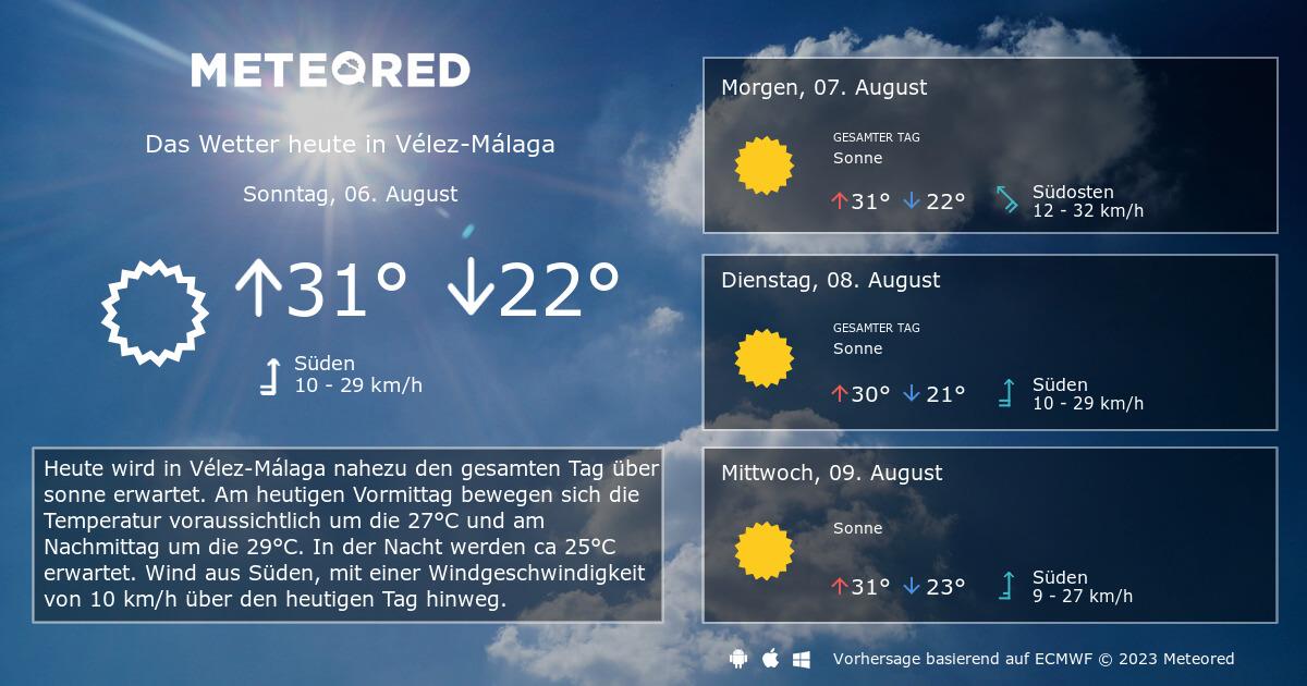 wetter in malaga heute