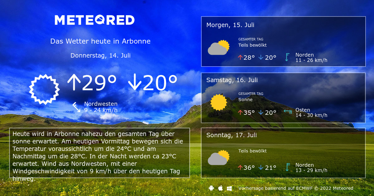Wetter Arbonne 14 Tage Daswettercom