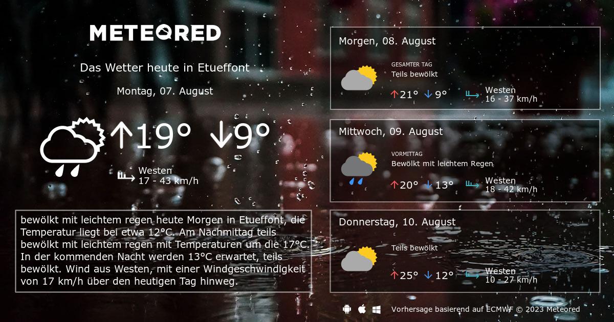 Wetter Belfort