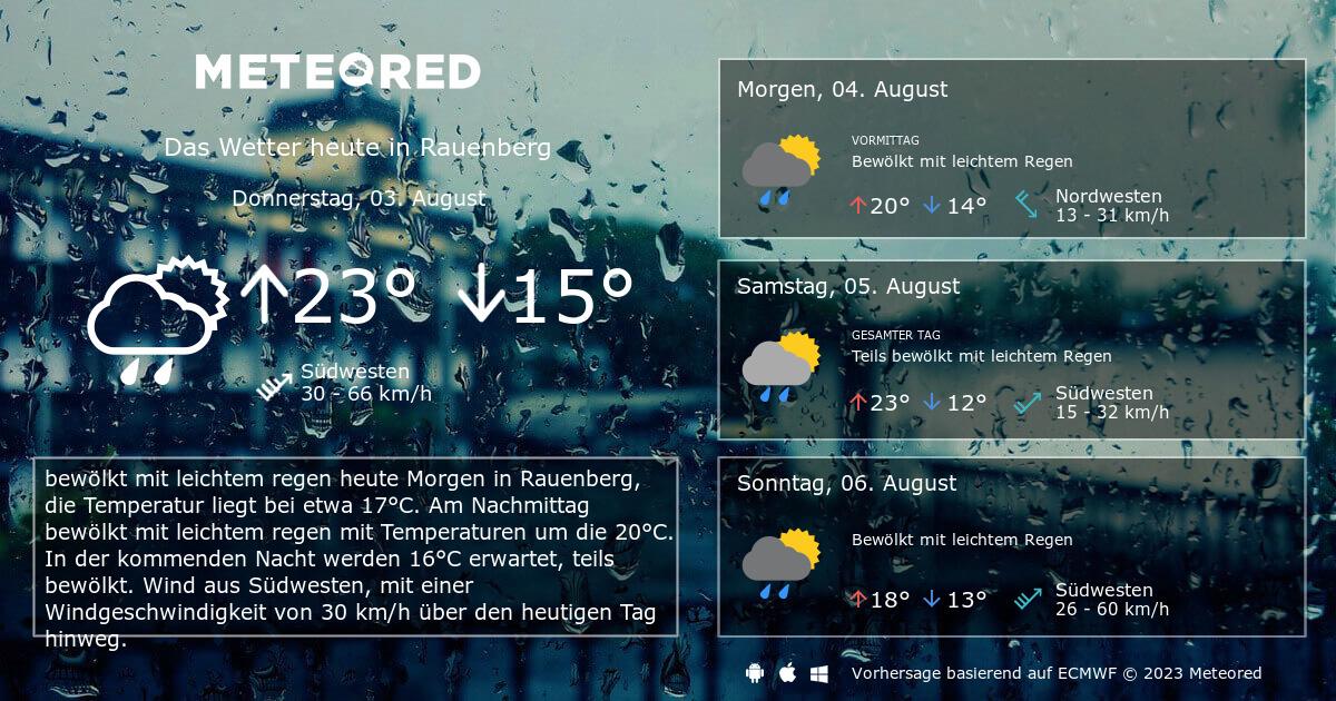 Wetter Rauenberg