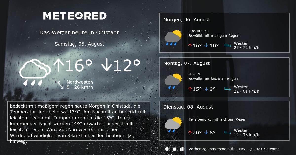 Wetter Ohlstadt