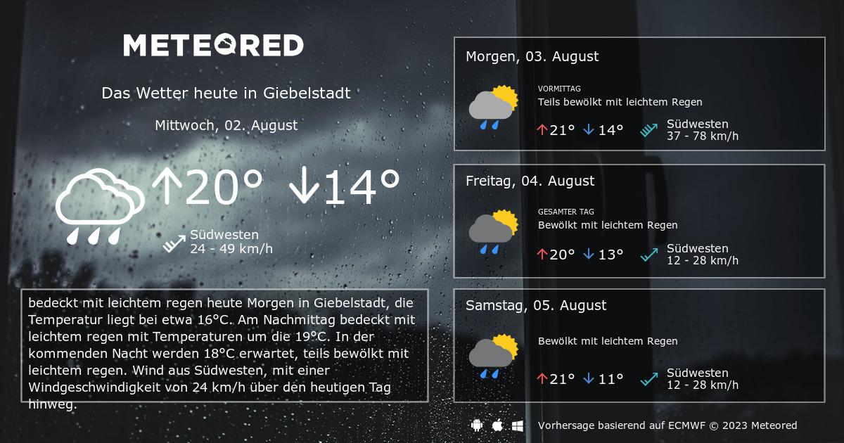 Wetter Giebelstadt