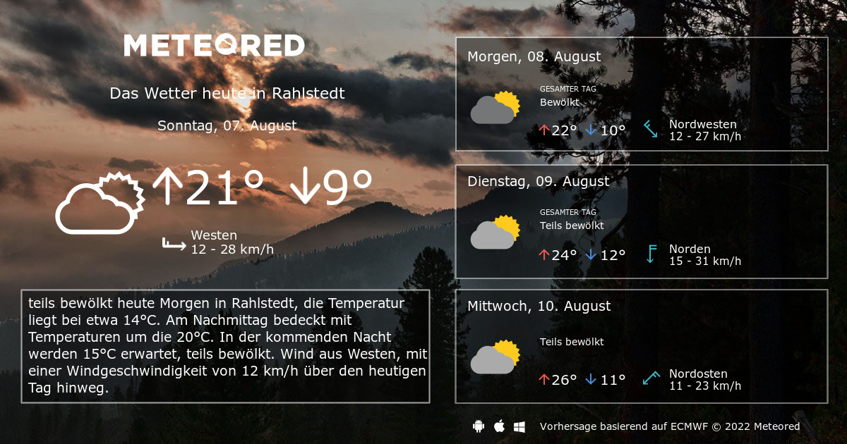 Wetter Rahlstedt 14 Tage Daswetter Com