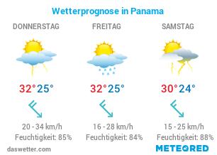 Panama Wetter
