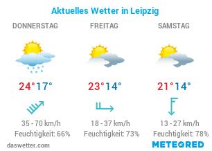 Wie ist das aktuelle Wetter in Leipzig?