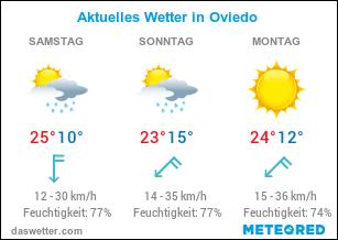 Hier seht ihr das aktuelle Wetter in der Stadt Oviedo.