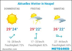 Wie ist das aktuelle Wetter in Neapel?