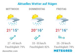 Wie ist das aktuelle Wetter auf Rügen?
