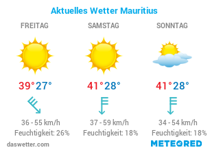 Wetterprognose Mauritius