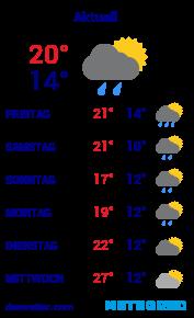 Wetter Glan-Münchweiler