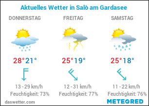 Salo Wetter Gardasee