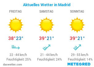Aktuelle Wettervorhersage für Madrid