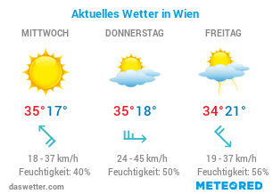 Wetterkarte für Wien
