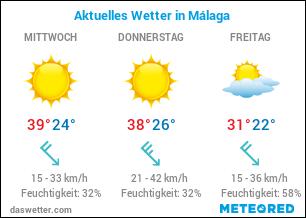 Wetterkarte für Málaga