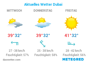 Aktuelles Wetter Ibiza