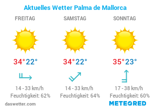 Aktuelles Wetter auf Mallorca