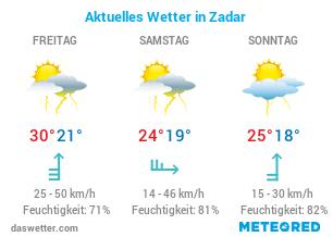 Wie ist das aktuelle Wetter in Zadar?