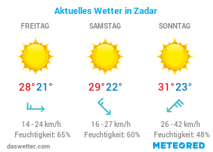 Wie ist das Wetter in Zadar?