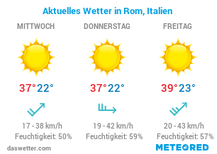 Aktuelle Wetterkarte für Rom, Italien