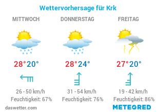 Das aktuelle Wetter auf Krk