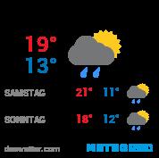 Wetter Schlosshotel Mespelbrunn