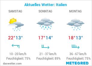 Italien Wetter