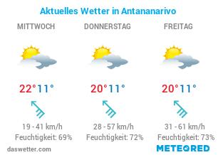 Wie ist das aktuelle Wetter in Antananarivo?