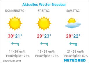 Aktuelles Wetter Nesebar, nahe Goldstrand