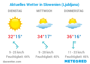 Slowenien Wetter
