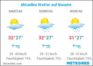Bonaire Wetter