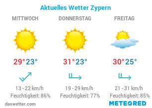 Aktuelles Wetter Zypern