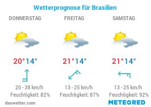 Aktuelles Wetter Brasilien