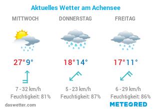 Tirol Wetter