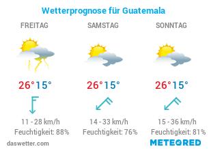 Guatemala Wetter