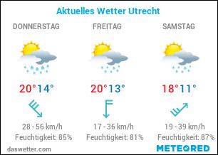 Aktuelles Wetter Utrecht