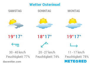 Aktuelles Wetter Osterinsel