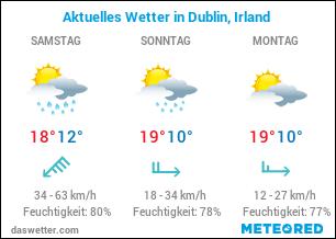 Wetterkarte für Dublin, Irland